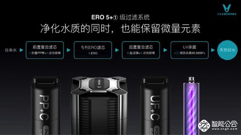 """云米发布 ERO+AI 颠覆性净水技术 引领""""天然好水""""新时代 智能公会"""