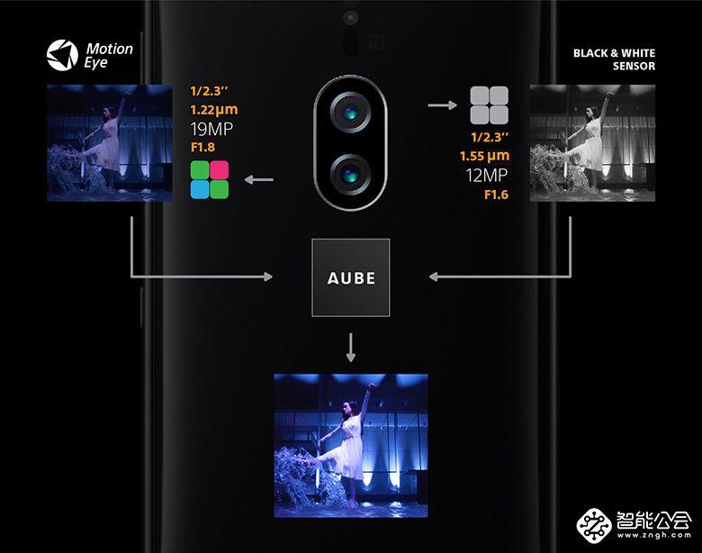 智慧新双摄 畅娱无索限 Xperia XZ2 Premium中国大陆地区正式发布 智能公会