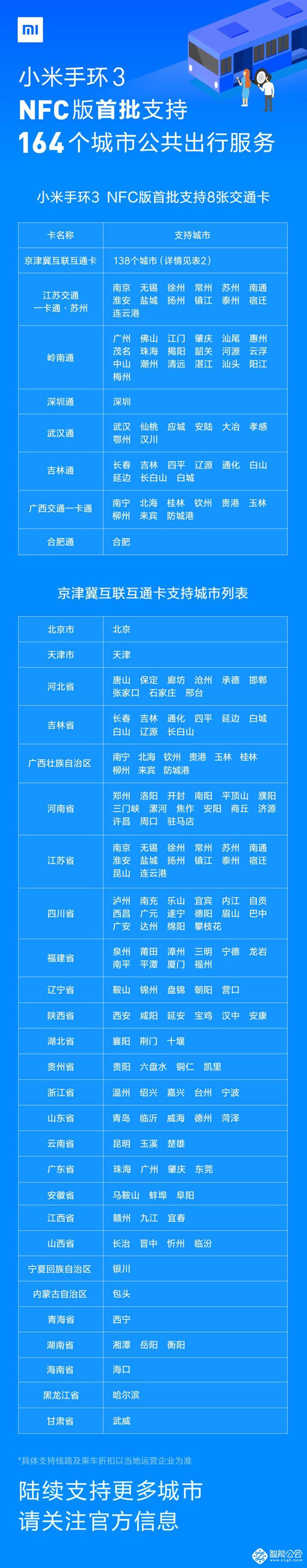 刷公交、地铁、门禁 小米手环3 NFC版售价199元明日开售 智能公会