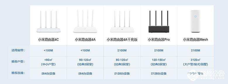 中国移动2019年智能硬件质量报告 小米路由器Mesh获唯一五星评价 智能公会