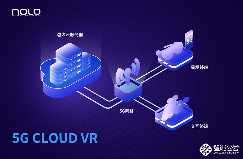 NOLO VR完成亿元级A+轮融资 智能公会