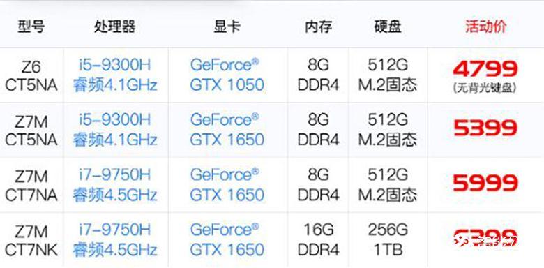 天猫数码品类日 神舟电脑超值特惠购,满5000减600元! 智能公会