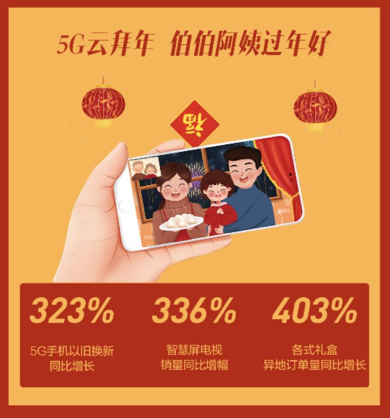 """苏宁易购""""云过年""""年货消费报告:长三角最爱喝白酒  智能公会"""