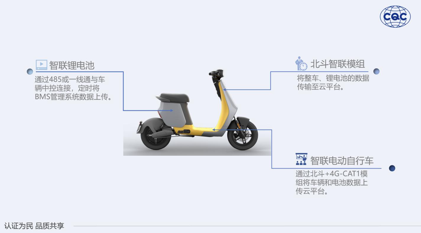 CQC发布智联电动自行车认证技术规范 智能公会